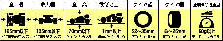 ミニ四駆 車体寸法