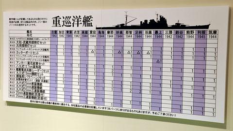 ファインモールド 第53回静岡ホビーショー